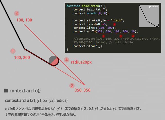 context_arcTo_img