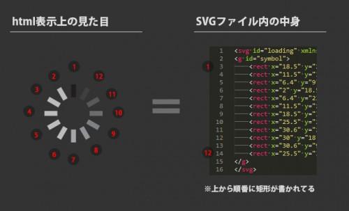 svg-animate-cap05